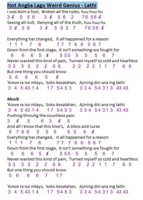 Chord Gitar dan Lirik Lagu Lathi Weird Genius, It All