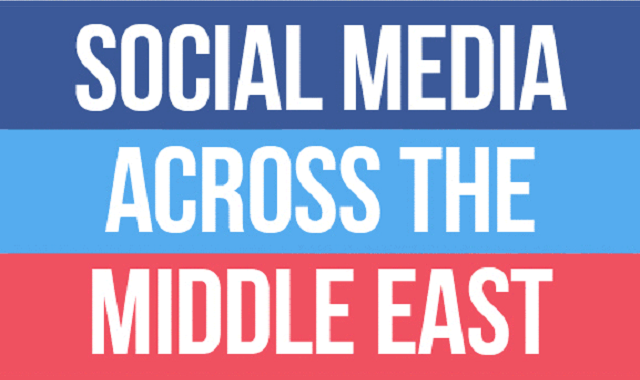 Social media usage across the Middle East