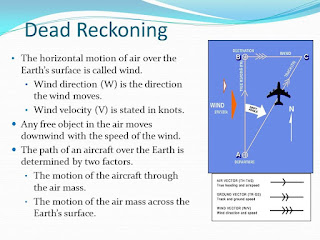 What is Dead Reckoning (DR)?