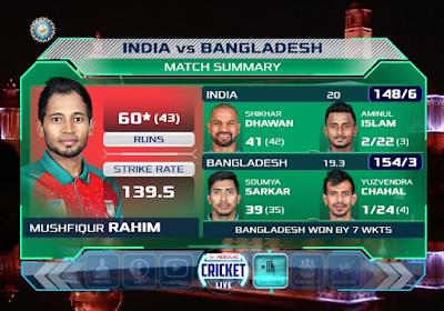 INDIA vs Bangladesh, 1st T20 I, Bangladesh beat India by 7 wickets