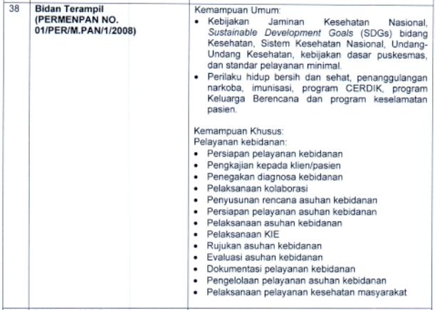 kisi-kisi materi skb Bidan Terampil formasi cpns pppk tahun 2021 tomatalikuang.com