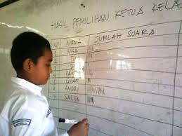 Cerita Pendek Anak Tiga Bahasa (Indonesia-Sunda-Inggris) Pemilihan Ketua Kelas-Pamilihan Pupuhu Kelas-Selection of Class Leader