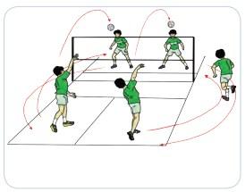 Materi Pembelajaran Permainan Bola Besar Melalui Permainan Bola Voli Pustaka Belajar