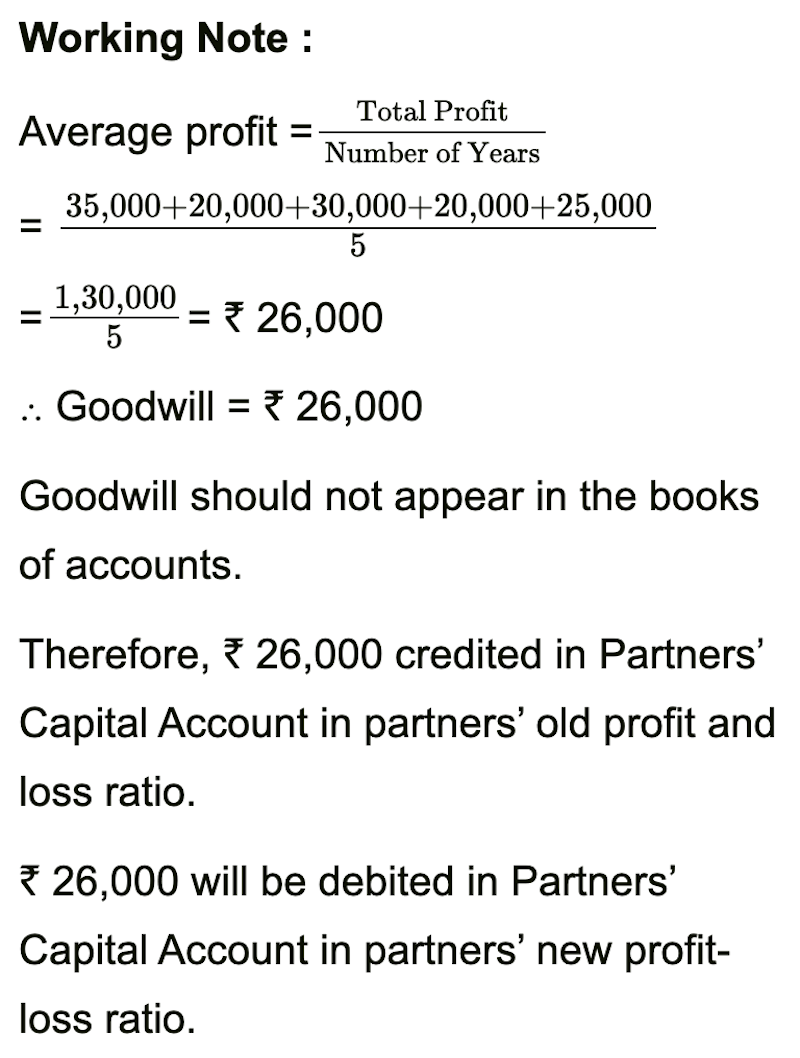 Shah, Lodha, and Dhole were partners sharing profits and losses in the ratio of 4:3:3. Their Balance Sheet as on 31st March 2019 is a given below. Practical Problems | Q 5 | Page 186 Retirement of Partner.