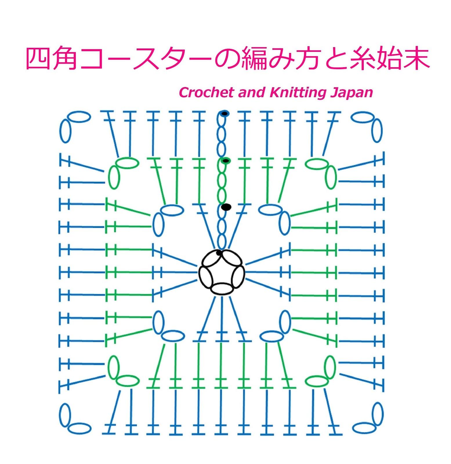 編み 図 コースター