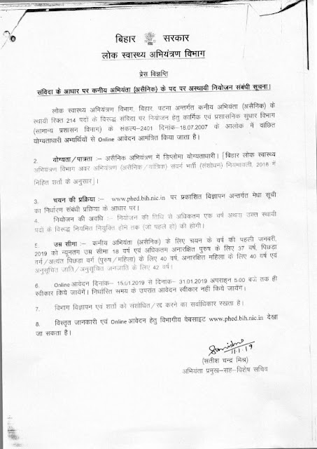 214 post in PHED, Bihar