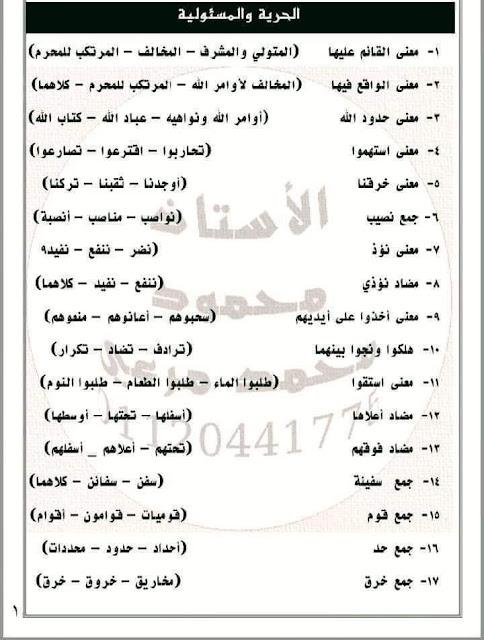 مراجعة لغة عربية اختيار من متعدد (منهج شهر مارس) الصف السادس الابتدائي الترم الثانى 2021