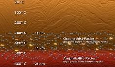 mineralisasi batuan metamorf