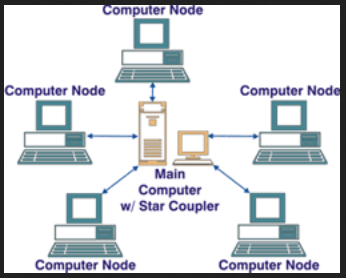 computer network and new node