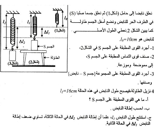تمارين درس التأثيرات الميكانيكية القوى