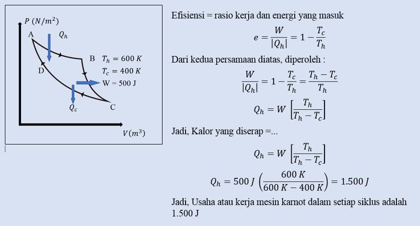 Kumpulan Soal Dan Pembahasan Soal Ujian Nasional Un Fisika Sma Part 1 Mesin Karnot Dan Hukum