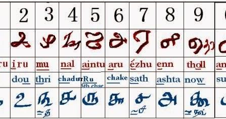 Chaldean numerology 53 picture 3