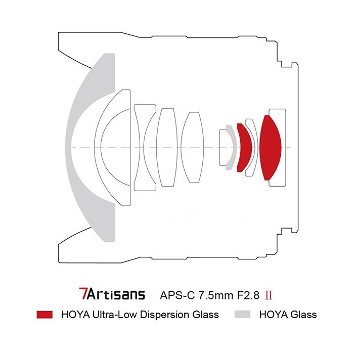 Оптическая схема объектива 7Artisans 7.5mm f/2.8 II