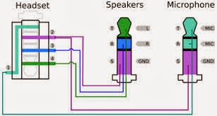 Typical computer headphone jack wiring wiring diagram electronics and communication fundas how headphone or earphone rh trielectron blogspot com headphone speaker wiring diagram phone jack wiring diagram asfbconference2016 Choice Image