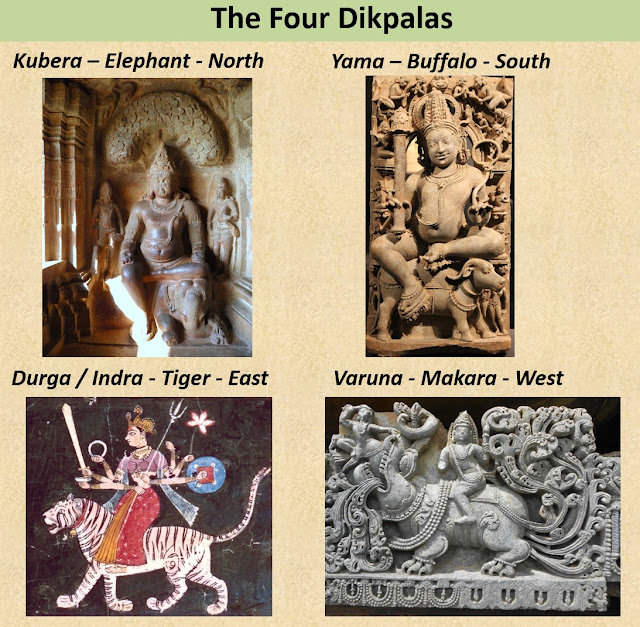 The Four Dikpalas and their vahanas on the Pashupati Seal.