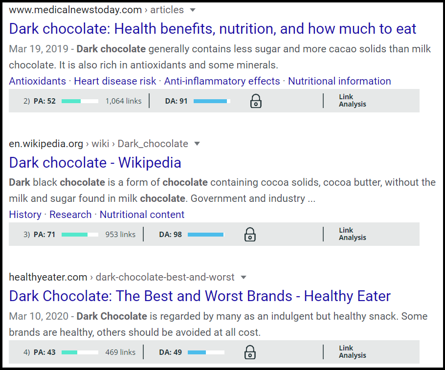 Google Search Result With MOZ Score