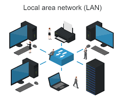 Local Area Network Diagram 4