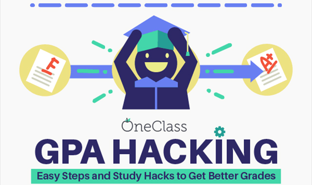 Outsmarting your grades: Guide to a Better GPA for 2019 #infographic