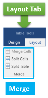 Table Tools Layout Merge Option in MS-Word Hindi Notes
