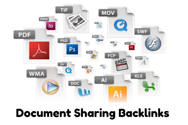 document sharing backlinks