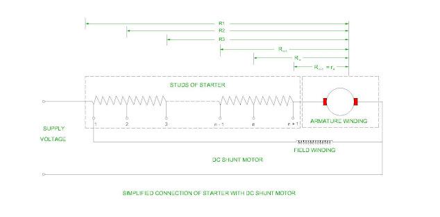 dc-shunt-motor-starter-design