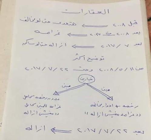 ردود الأفعال على قانون التصالح في مخالفات البناء تشعل تويتر