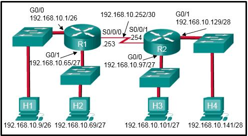 CCNA-3-v7-Mod-3-5-p18-compressor