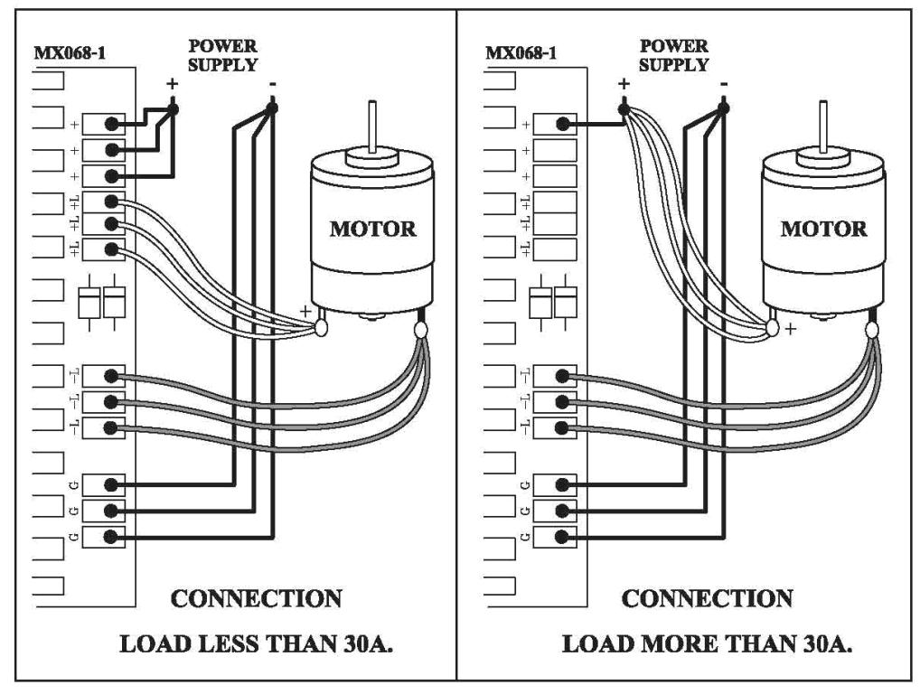 ElectroGenesis: MX068 DC Motor Speed Controller 50A