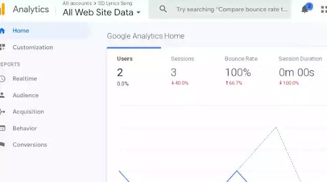Submit Blogger Blog to Google Analytics