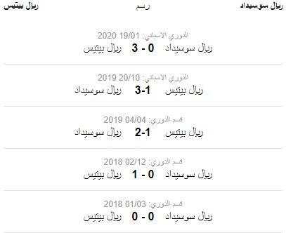 مباراة ريال بيتيس وريال سوسيداد الدوري الاسباني وجها لوجه سجل آخر خمس مباريات