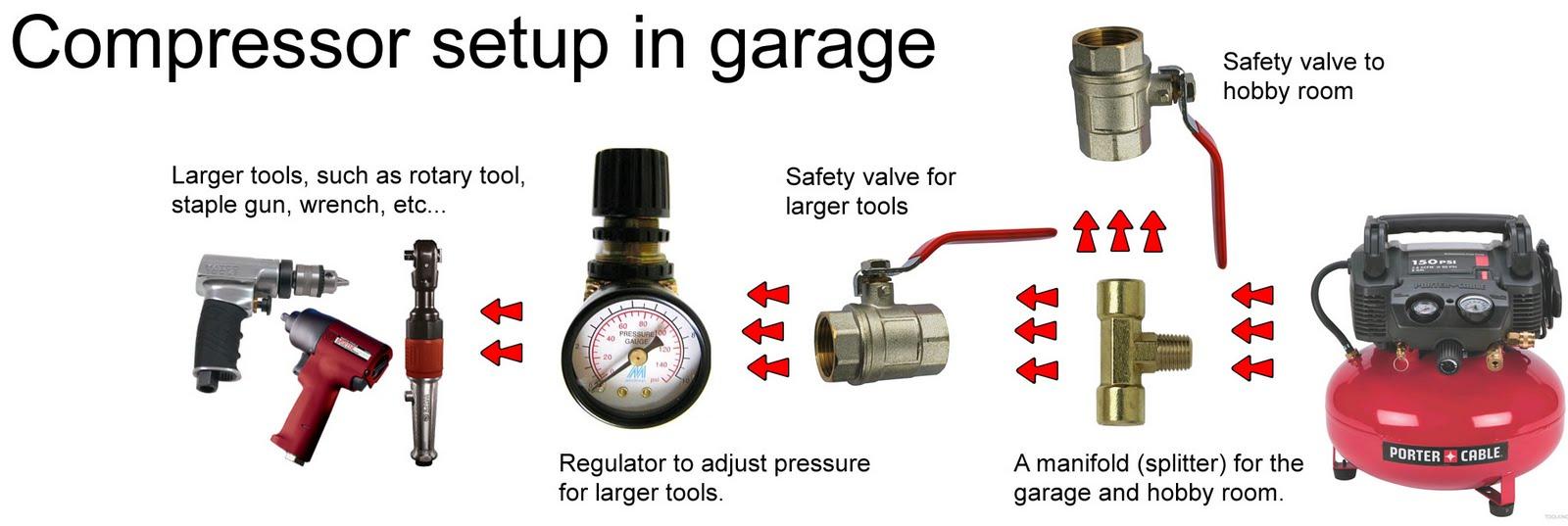 Wargaming Tradecraft Splitting Your Compressor S Line