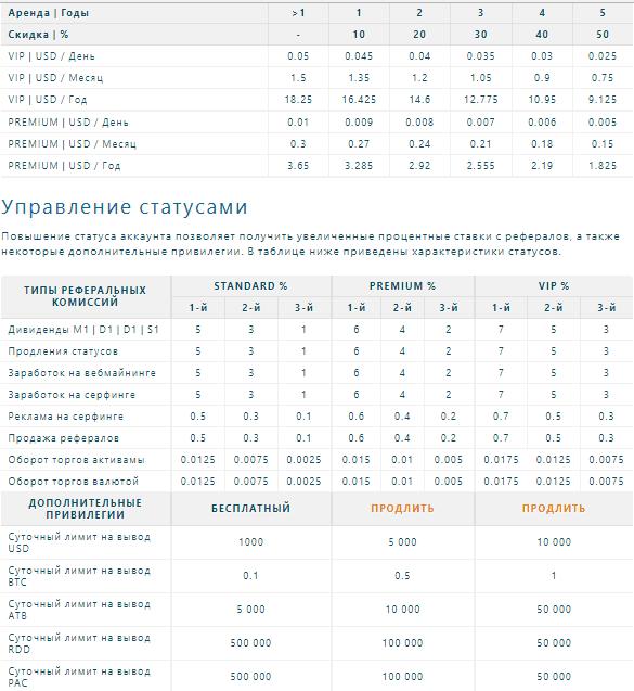 Варианты апгредов exchange-assets