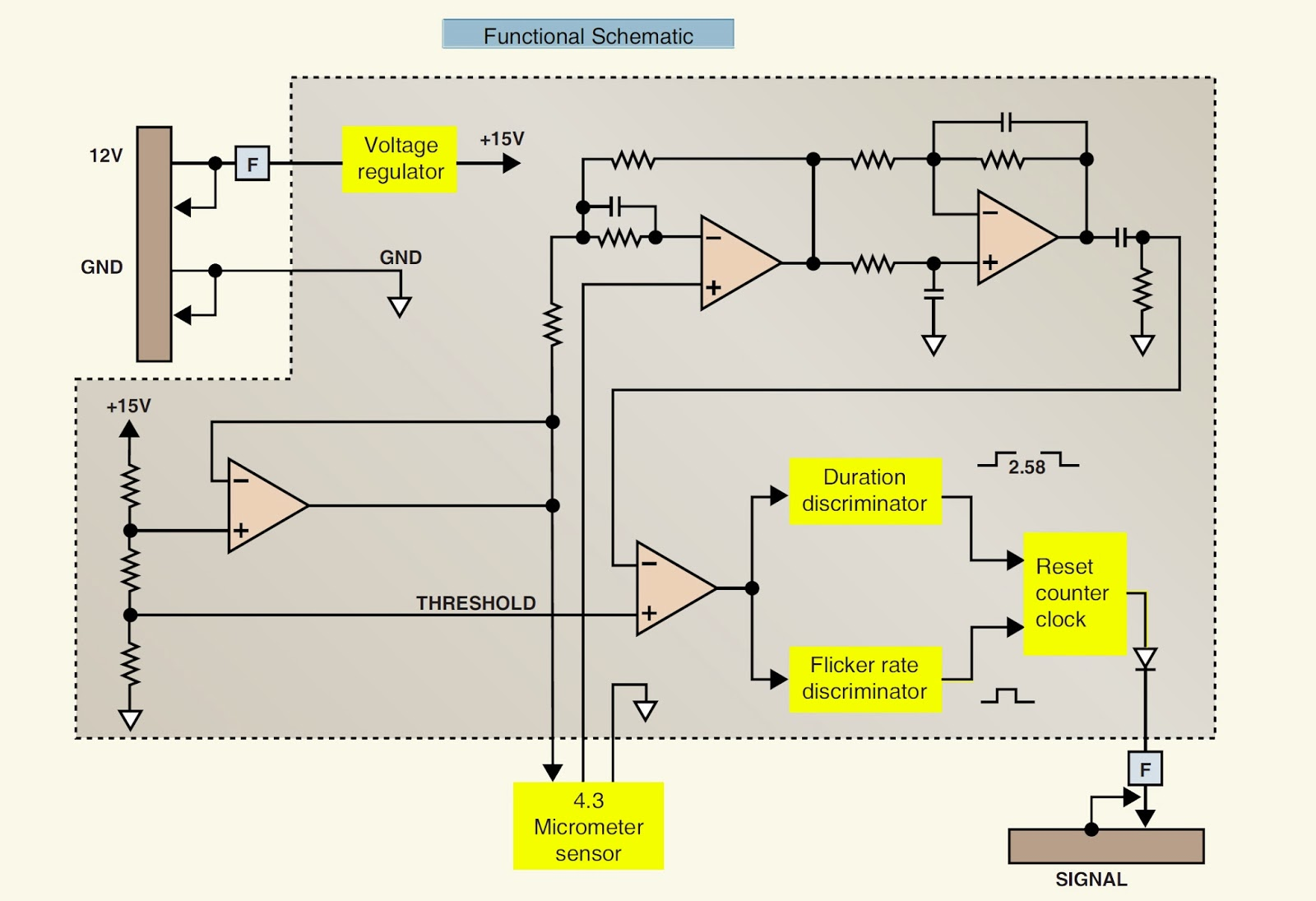 hight resolution of engine fire detection systems