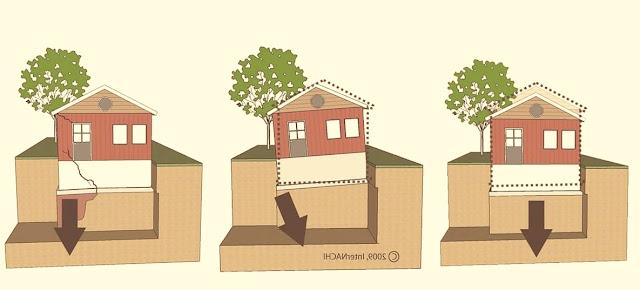 الهبوط التفاضلي (المتفاوت) لأساسات المباني - الأسباب والعلاج