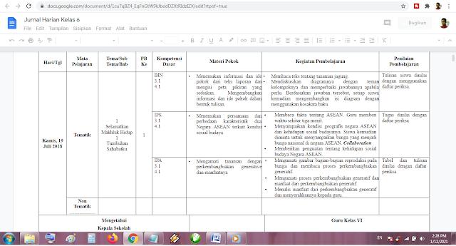 Jurnal Harian Kelas 6 Tema 9 Kurikulum 2013 Revisi Terbaru