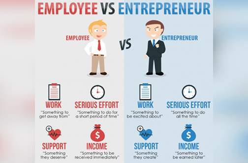 Pajak Karyawan yang Mempunyai Usaha atau Freelance