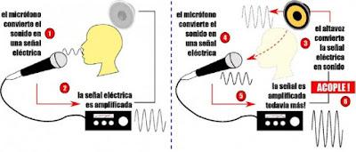 Acoples Micrófonos