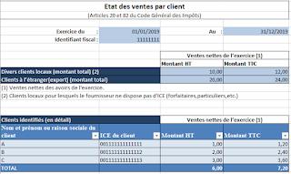 comptabilité, economie, edi, xml