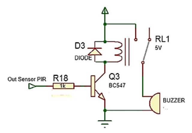 Implementasi Sensor PIR dengan kendali On Off
