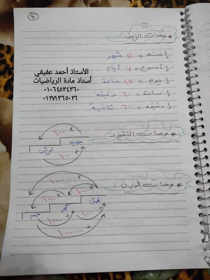 ملخص القوانين والتعريفات رياضيات الصف السادس الابتدائي  4