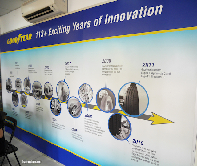 Goodyear, 113+ Years of Innovation