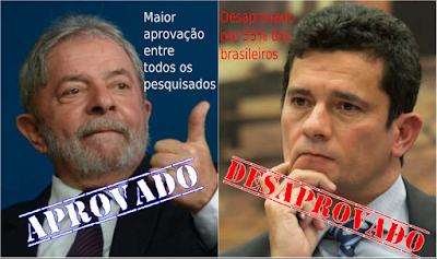 Lula e Moro na Ipsos de junho