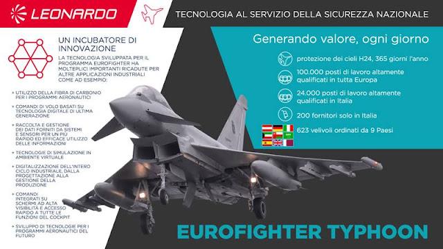 Aeronautica riceve ultimo avanzato Eurofighter