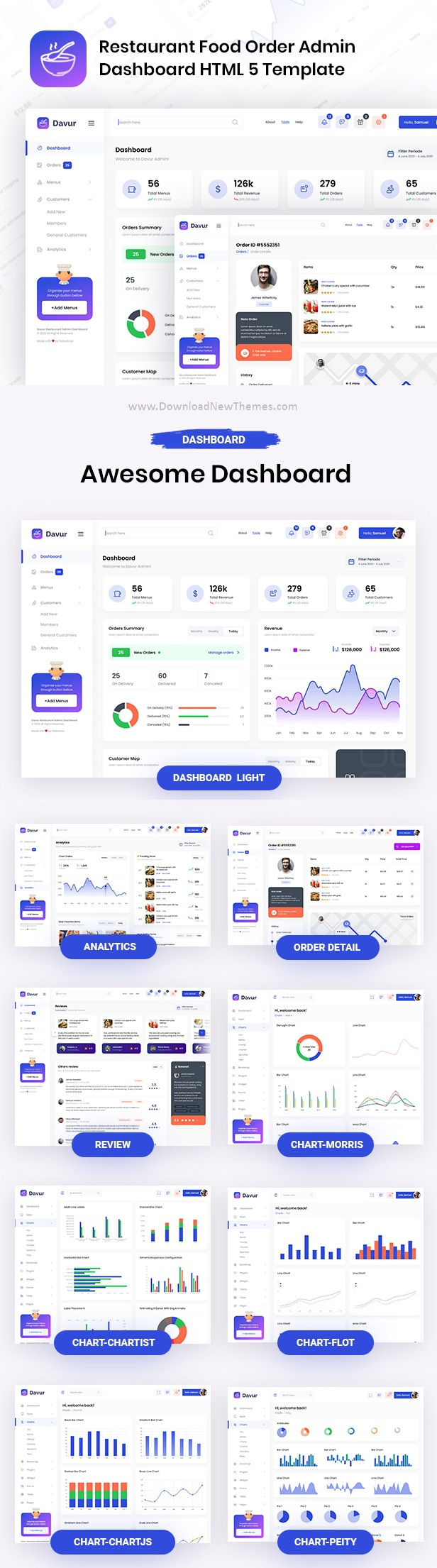 Restaurant Admin Dashboard Template