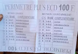 Pronostic quinté Lundi Paris-Turf TV-100 % 04/10/2021