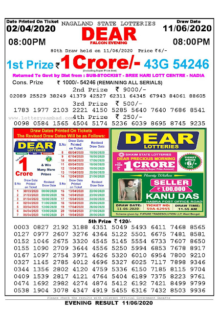 Nagaland State Lottery Sambad 02-04-2020 Today Result 8 PM