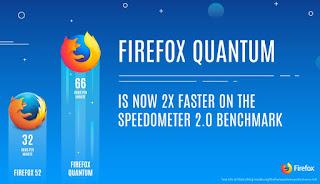 Cari Mozilla Firefox Quantum Offline Installer 32 Bit dan 64 Bit