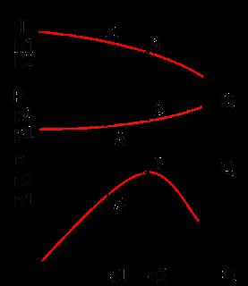 centrifugal pump characteristic curve pdf