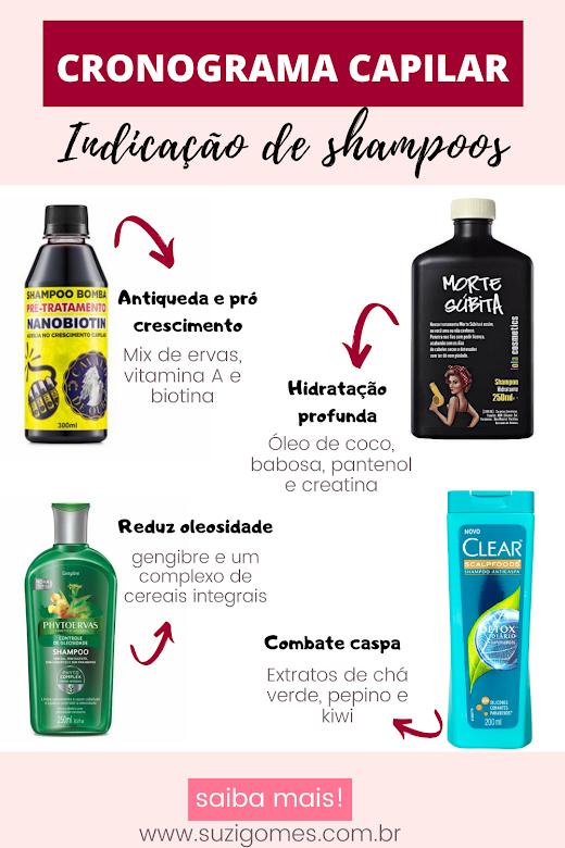 Que tipo de shampoo usar no cronograma capilar?