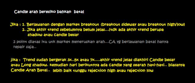 Candle Arah CA Batal dan Beresiko